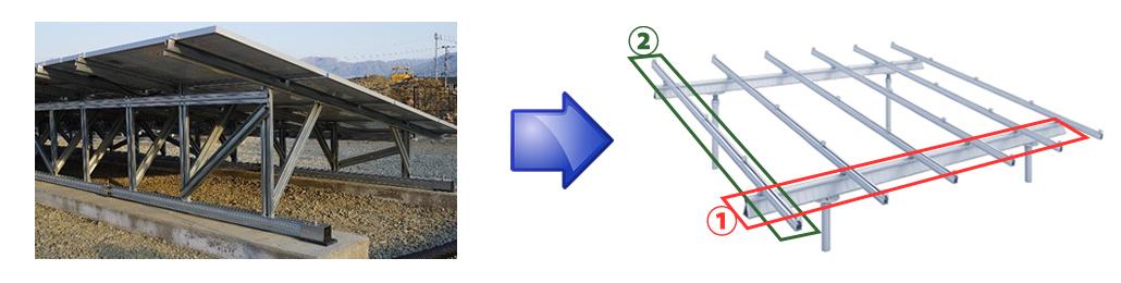 Uni-Base架台 比較サンプル